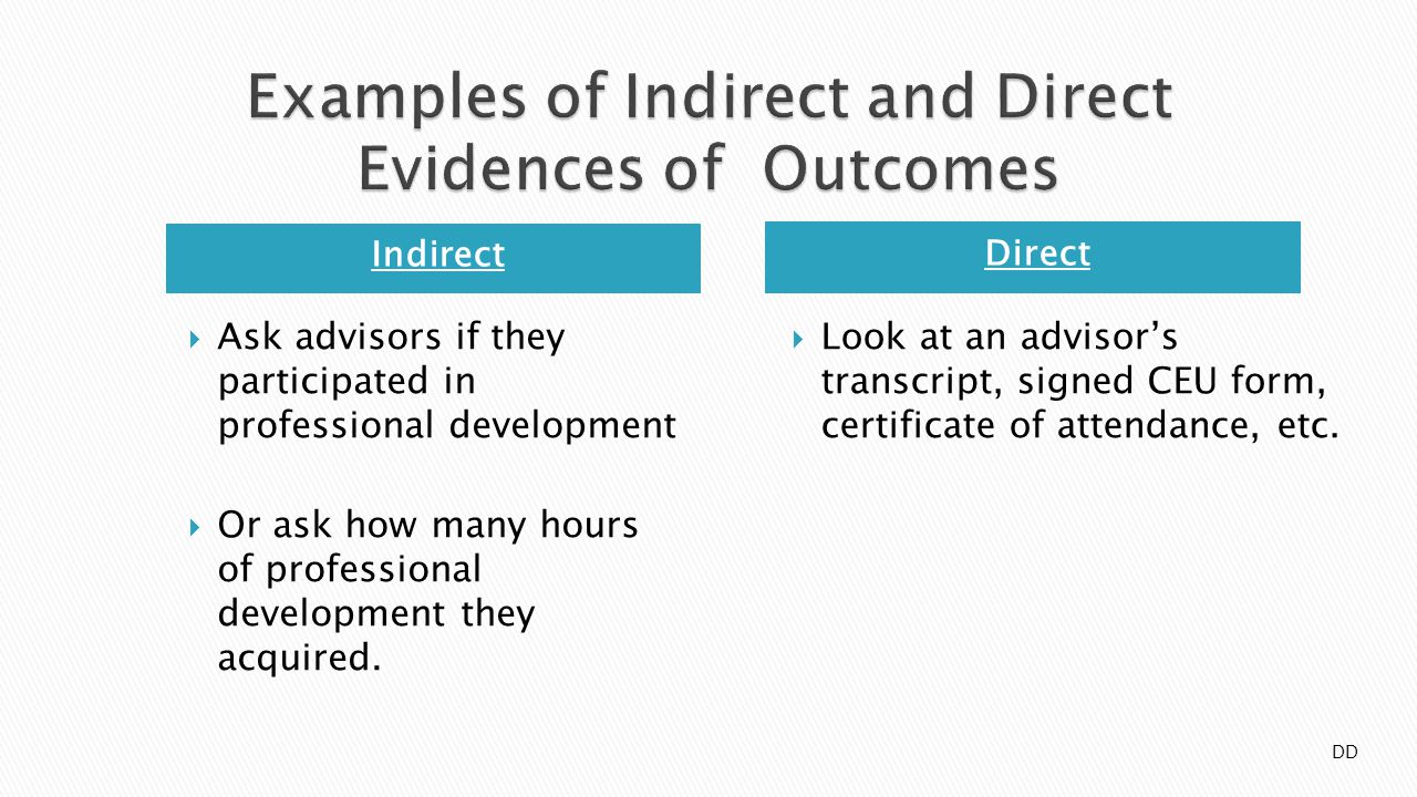 Indirect Direct  Ask advisors if they participated in professional development  Or ask how many hours of professional development they acquired.