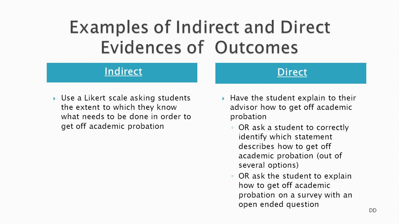 Indirect Direct  Use a Likert scale asking students the extent to which they know what needs to be done in order to get off academic probation  Have the student explain to their advisor how to get off academic probation ◦ OR ask a student to correctly identify which statement describes how to get off academic probation (out of several options) ◦ OR ask the student to explain how to get off academic probation on a survey with an open ended question DD