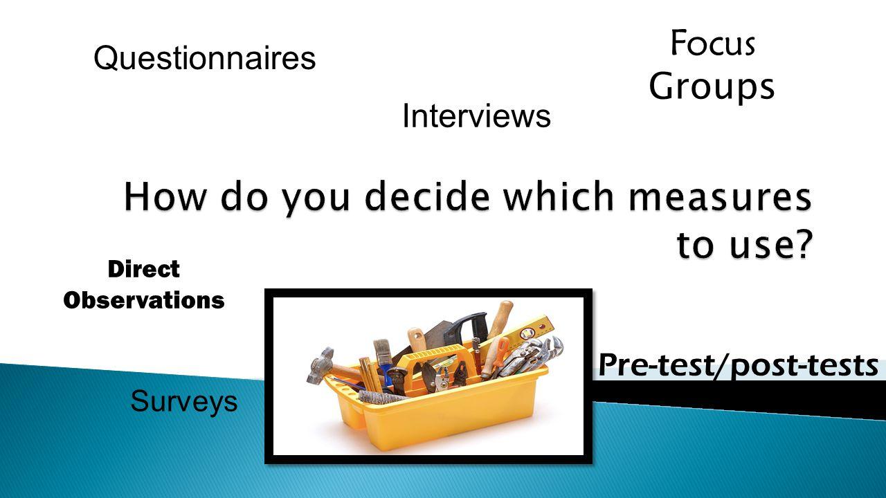 Surveys Questionnaires Pre-test/post-tests Direct Observations Focus Groups Interviews