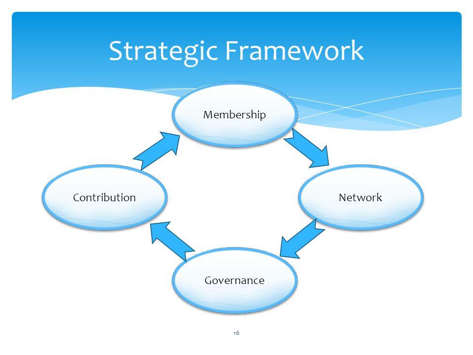 16 Strategic Framework Membership Governance Network Contribution