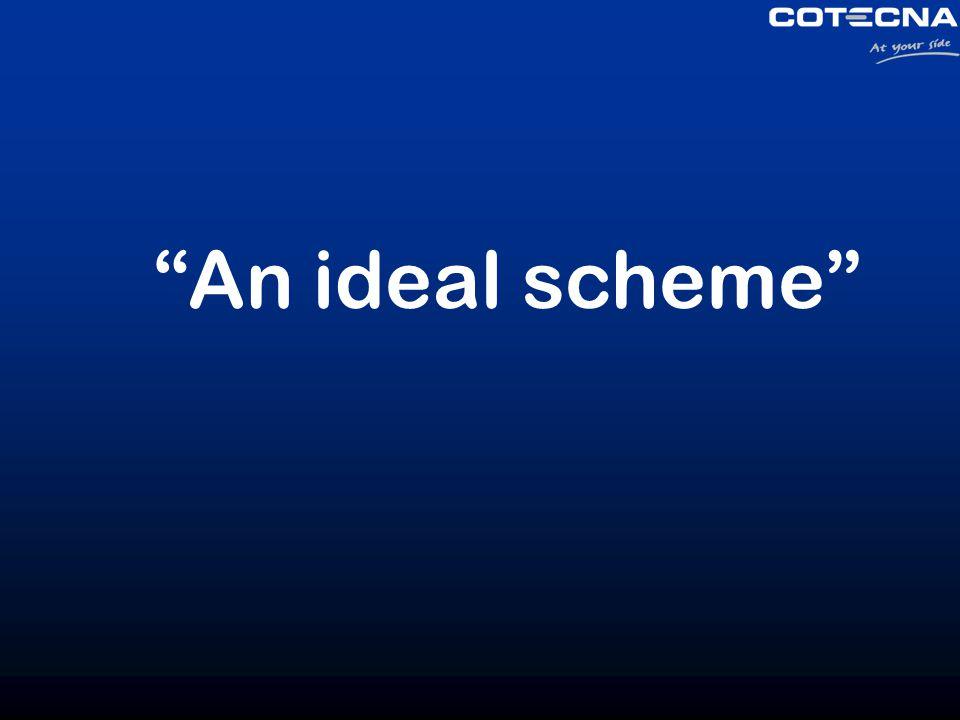 An ideal scheme