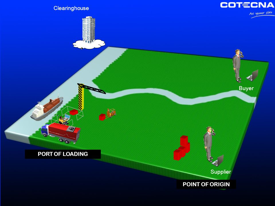 POINT OF ORIGIN Buyer Supplier PORT OF LOADING Clearinghouse