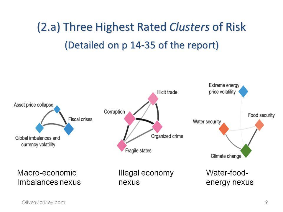 (2.a) Three Highest Rated Clusters of Risk (Detailed on p 14-35 of the report) Macro-economic Imbalances nexus Illegal economy nexus Water-food- energy nexus 9OliverMarkley.com