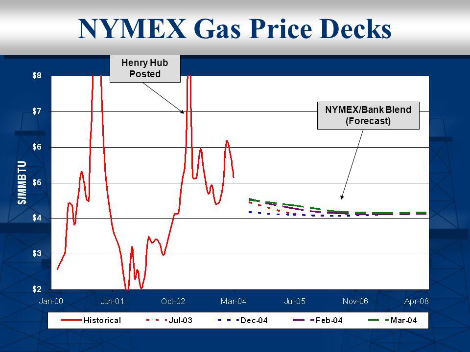 NYMEX Gas Price Decks NYMEX/Bank Blend (Forecast) Henry Hub Posted