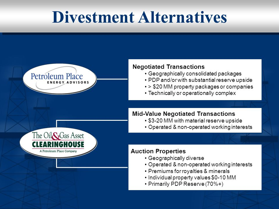 Divestment Alternatives Auction Properties Geographically diverse Operated & non-operated working interests Premiums for royalties & minerals Individu