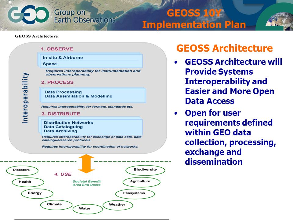 © GEO Secretariat GEOSS Architecture will Provide Systems Interoperability and Easier and More Open Data Access Open for user requirements defined within GEO data collection, processing, exchange and dissemination GEOSS 10Y Implementation Plan GEOSS Architecture