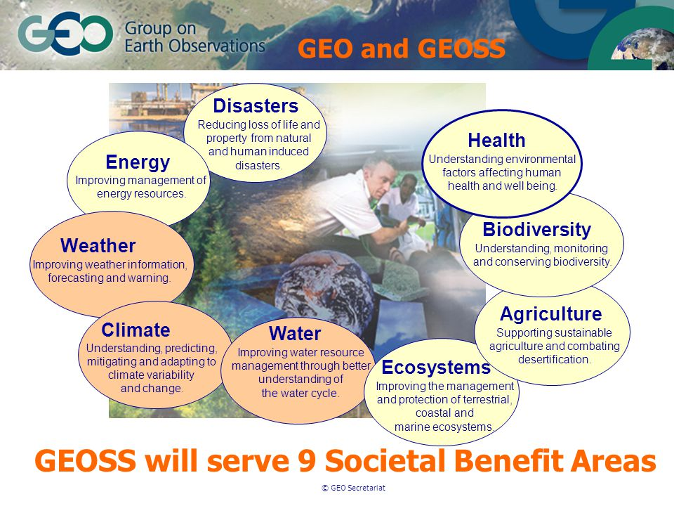 © GEO Secretariat Main Technical Approach: * Observations and Modelling * Data management and data sharing * Architecture and interoperability * Research facilitation GEOSS 10Y Implementation Plan