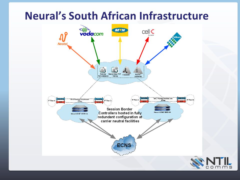 Neural's South African Infrastructure