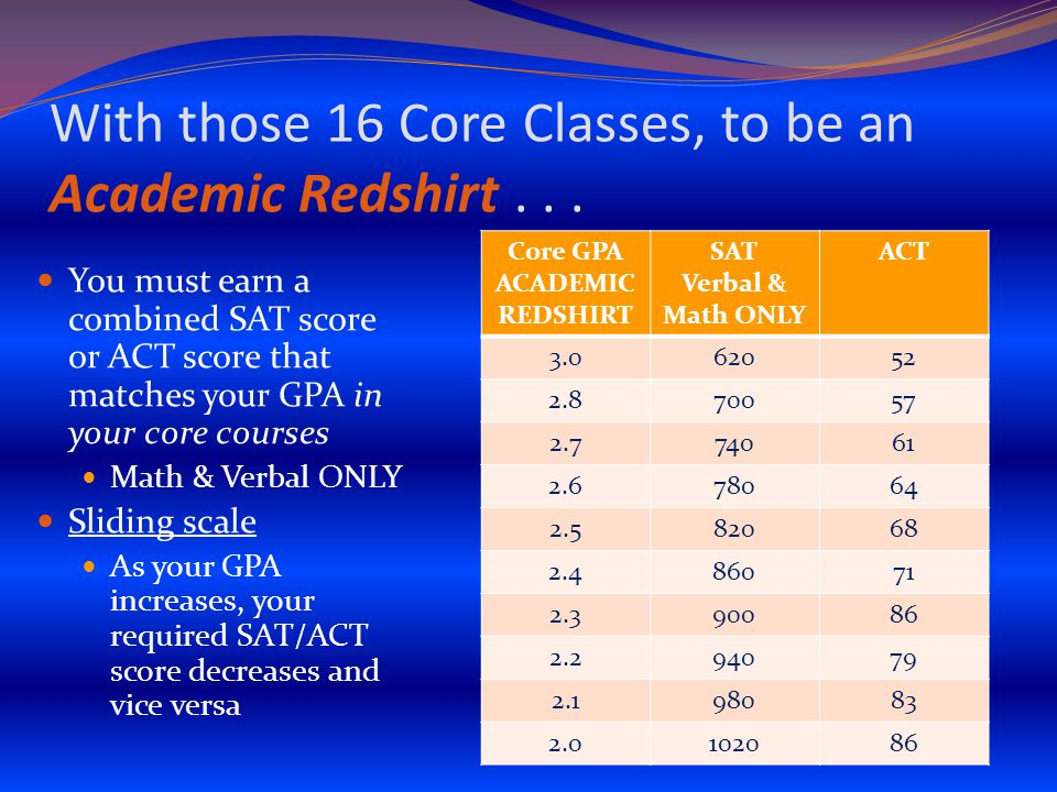 With those 16 Core Classes, to be an Academic Redshirt...