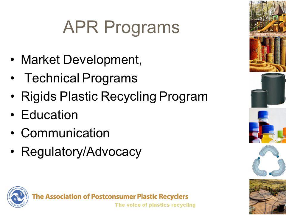 The voice of plastics recycling APR Programs Market Development, Technical Programs Rigids Plastic Recycling Program Education Communication Regulatory/Advocacy