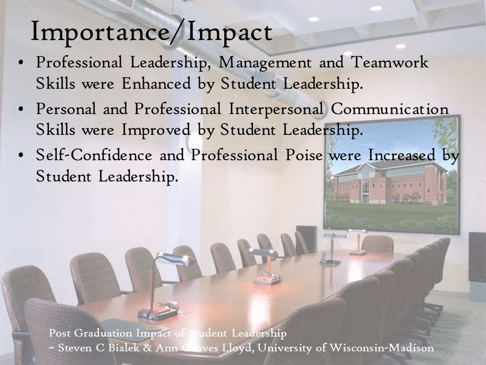 Importance/Impact Professional Leadership, Management and Teamwork Skills were Enhanced by Student Leadership.