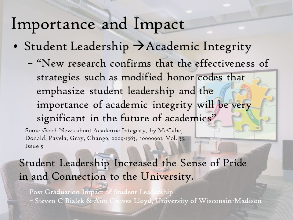 Importance and Impact Student Leadership  Academic Integrity – New research confirms that the effectiveness of strategies such as modified honor codes that emphasize student leadership and the importance of academic integrity will be very significant in the future of academics Some Good News about Academic Integrity, by McCabe, Donald, Pavela, Gray, Change, 0009-1383, 20000901, Vol.