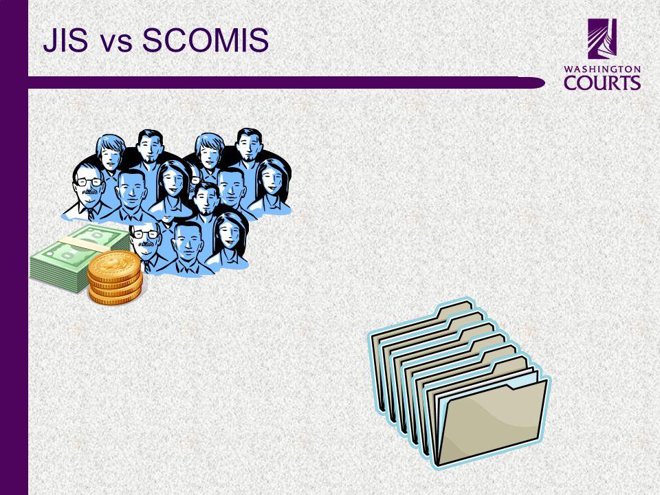 c JIS vs SCOMIS