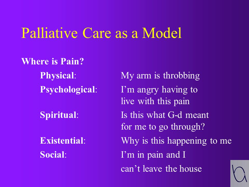 Palliative Care as a Model Where is Pain.
