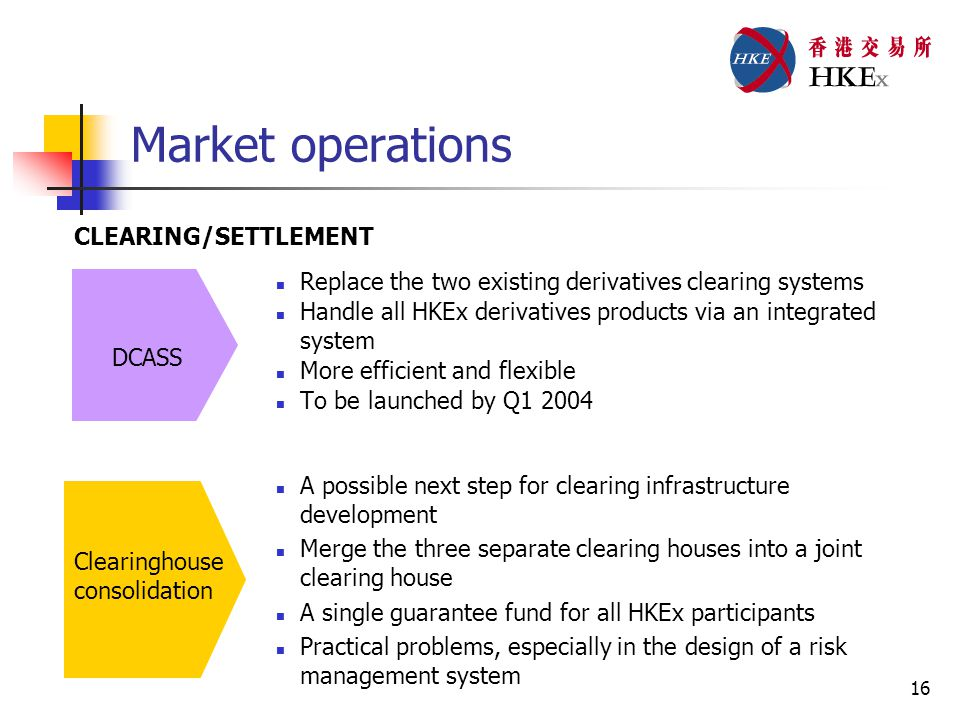 16 Market operations Replace the two existing derivatives clearing systems Handle all HKEx derivatives products via an integrated system More efficient and flexible To be launched by Q1 2004 A possible next step for clearing infrastructure development Merge the three separate clearing houses into a joint clearing house A single guarantee fund for all HKEx participants Practical problems, especially in the design of a risk management system DCASS Clearinghouse consolidation CLEARING/SETTLEMENT