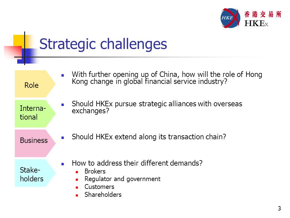 3 Strategic challenges With further opening up of China, how will the role of Hong Kong change in global financial service industry.