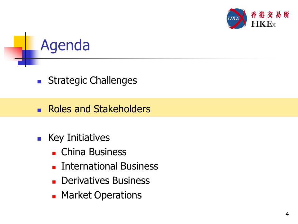 4 Agenda Strategic Challenges Roles and Stakeholders Key Initiatives China Business International Business Derivatives Business Market Operations