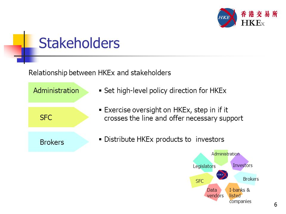 6 Stakeholders Administration SFC Investors Data vendors I-banks & listed companies Brokers Legislators Administration SFC  Set high-level policy direction for HKEx  Exercise oversight on HKEx, step in if it crosses the line and offer necessary support  Distribute HKEx products to investors Brokers Relationship between HKEx and stakeholders