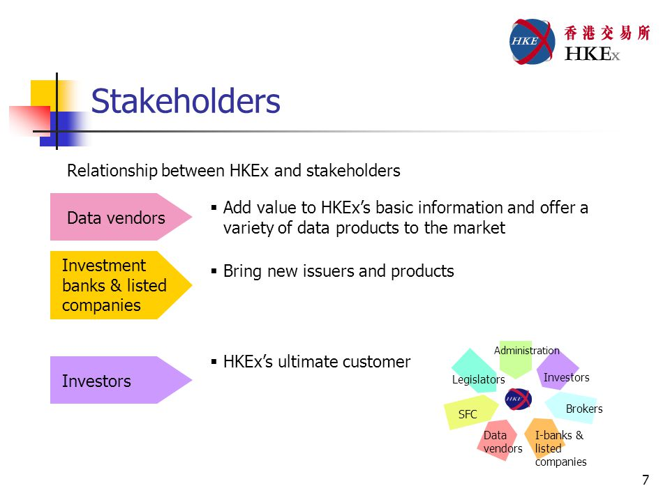 7 Stakeholders Administration SFC Investors Data vendors I-banks & listed companies Brokers Legislators Investment banks & listed companies  Add value to HKEx's basic information and offer a variety of data products to the market  Bring new issuers and products  HKEx's ultimate customer Investors Data vendors Relationship between HKEx and stakeholders