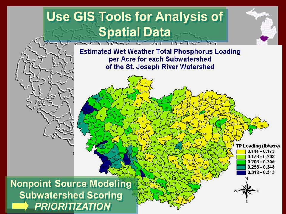 Use GIS Tools for Analysis of Spatial Data Nonpoint Source Modeling Subwatershed Scoring PRIORITIZATION Nonpoint Source Modeling Subwatershed Scoring PRIORITIZATION