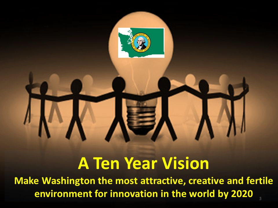 14 September 2012 celebrates Commerce & Innovation Economy www.thenextfifty.org WEDC 2.0