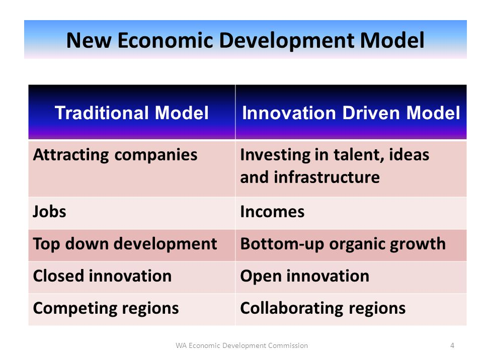 New Economic Development Model Traditional ModelInnovation Driven Model Attracting companiesInvesting in talent, ideas and infrastructure JobsIncomes Top down developmentBottom-up organic growth Closed innovationOpen innovation Competing regionsCollaborating regions 4WA Economic Development Commission