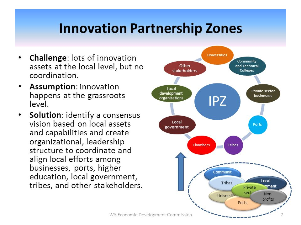 7 Innovation Partnership Zones WA Economic Development Commission Challenge: lots of innovation assets at the local level, but no coordination.