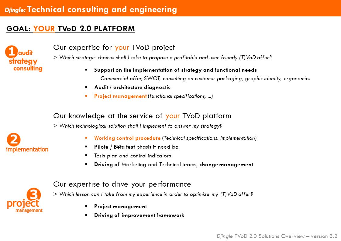 Djingle TVoD 2.0 Solutions Overview – version 3.2 GOAL: YOUR TVoD 2.0 PLATFORM Our expertise for your TVoD project > Which strategic choices shall I t
