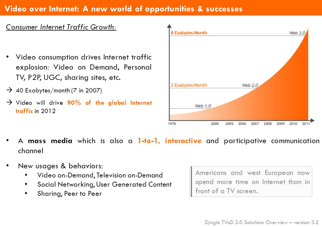 Djingle TVoD 2.0 Solutions Overview – version 3.2 Consumer Internet Traffic Growth: Video consumption drives Internet traffic explosion: Video on Dema