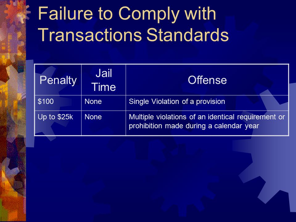Failure to Comply with Transactions Standards Penalty Jail Time Offense $100NoneSingle Violation of a provision Up to $25kNoneMultiple violations of an identical requirement or prohibition made during a calendar year