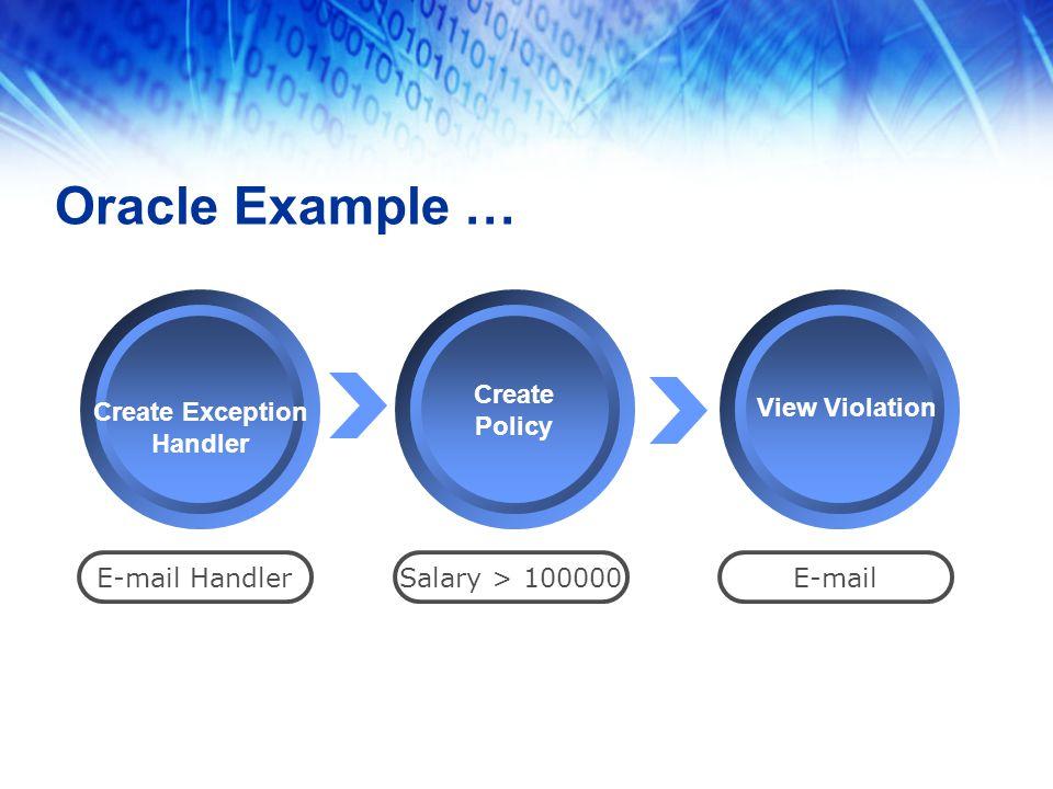 Exception Handler CREATE OR REPLACE PROCEDURE SAL_MODULE IS V_SESSION_ID number; V_TIMESTAMP date; V_DB_USER varchar2(30); V_OS_USER varchar2(255); V_USERHOST varchar2(128); V_CLIENT_ID varchar2(64); V_ECONTEXT_ID varchar2(64); V_EXT_NAME varchar2(4000); V_OBJECT_SCHEMA varchar2(30); V_OBJECT_NAME varchar2(128); V_POLICY_NAME varchar2(30); V_SCN number; V_SQL_TEXT varchar2(2000); V_SQL_BIND varchar2(2000); V_COMMENT$TEXT varchar2(4000); V_STATEMENT_TYPE varchar2(7); V_PROXY_SESSIONID number; V_GLOBAL_UID varchar2(32); V_INSTANCE_NUMBER number; V_OS_PROCESS number; V_ENTRYID number; BEGIN select SESSION_ID, TIMESTAMP, DB_USER, OS_USER, USERHOST, CLIENT_ID, EXT_NAME,