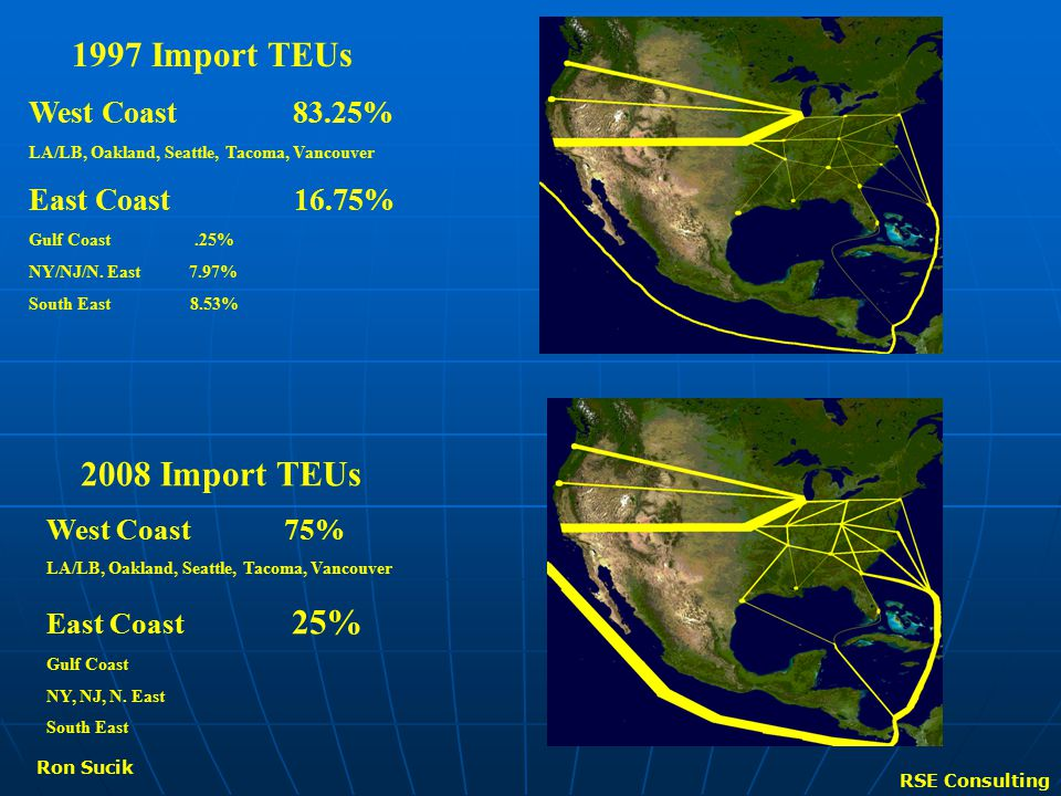 1997 Import TEUs West Coast 83.25% LA/LB, Oakland, Seattle, Tacoma, Vancouver East Coast 16.75% Gulf Coast.25% NY/NJ/N.