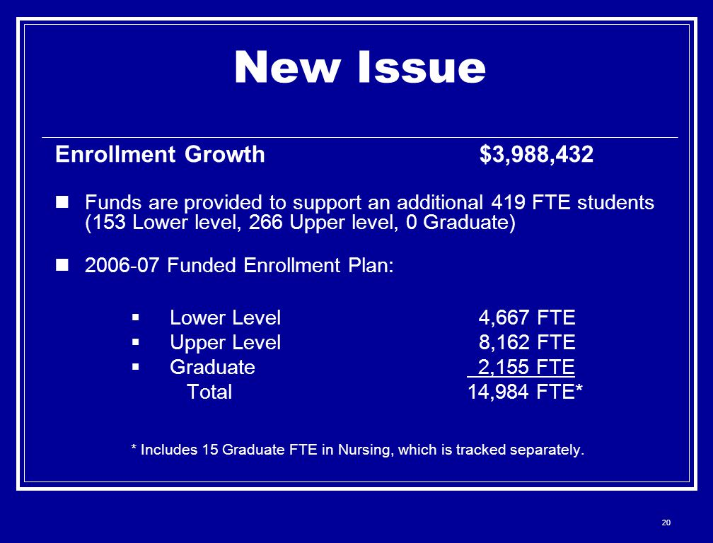 20 New Issue Enrollment Growth $3,988,432 Funds are provided to support an additional 419 FTE students (153 Lower level, 266 Upper level, 0 Graduate) 2006-07 Funded Enrollment Plan:  Lower Level4,667 FTE  Upper Level8,162 FTE  Graduate 2,155 FTE Total14,984 FTE* * Includes 15 Graduate FTE in Nursing, which is tracked separately.