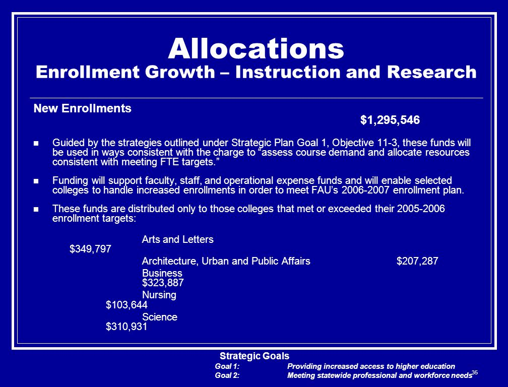 35 Allocations Enrollment Growth – Instruction and Research New Enrollments $1,295,546 Guided by the strategies outlined under Strategic Plan Goal 1,