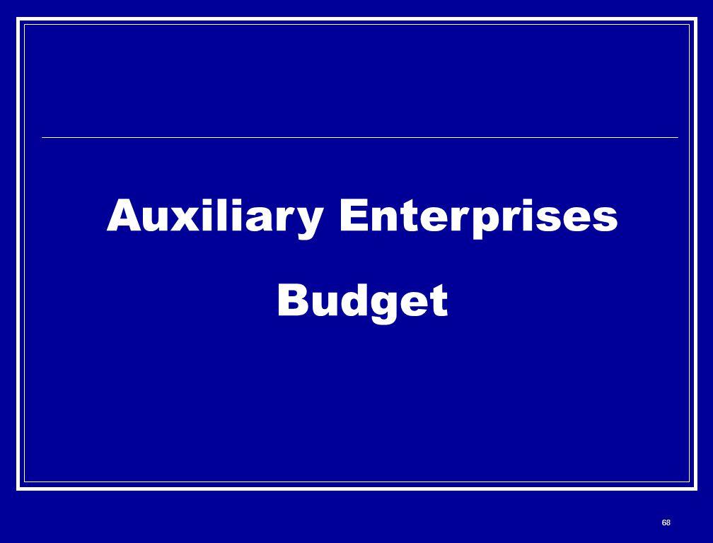 68 Auxiliary Enterprises Budget