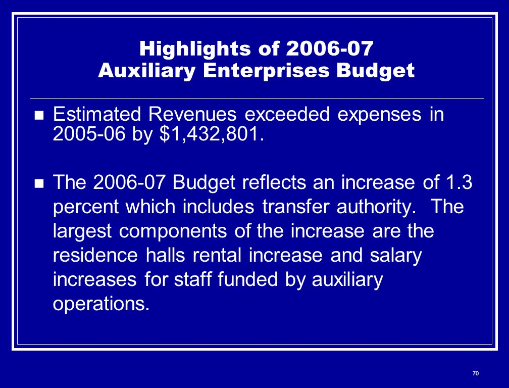 70 Highlights of 2006-07 Auxiliary Enterprises Budget Estimated Revenues exceeded expenses in 2005-06 by $1,432,801. The 2006-07 Budget reflects an in