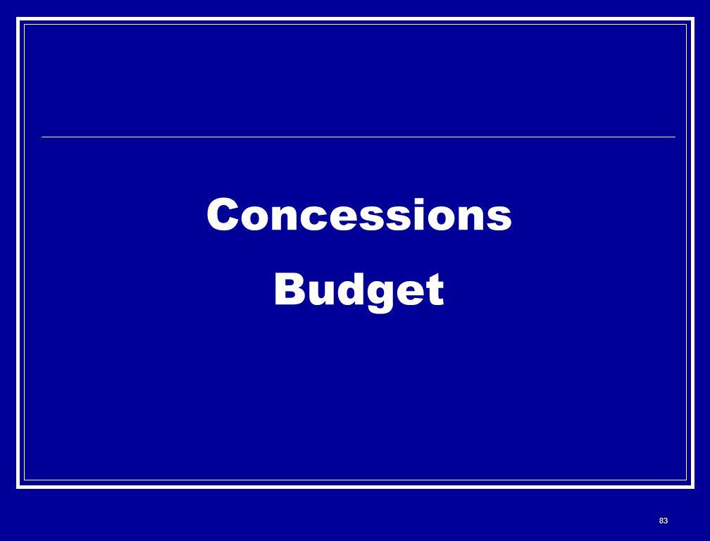83 Concessions Budget
