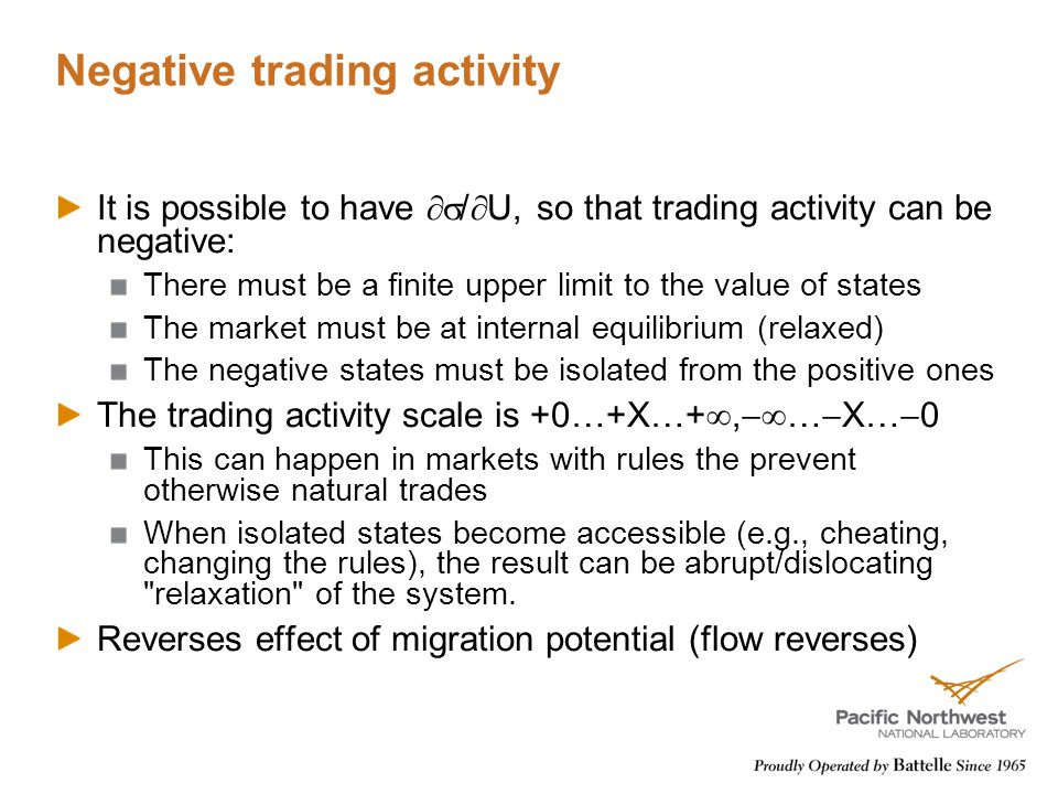 Negative trading activity It is possible to have  /  U, so that trading activity can be negative: There must be a finite upper limit to the value of states The market must be at internal equilibrium (relaxed) The negative states must be isolated from the positive ones The trading activity scale is +0…+X…+ ,  …  X…  0 This can happen in markets with rules the prevent otherwise natural trades When isolated states become accessible (e.g., cheating, changing the rules), the result can be abrupt/dislocating relaxation of the system.