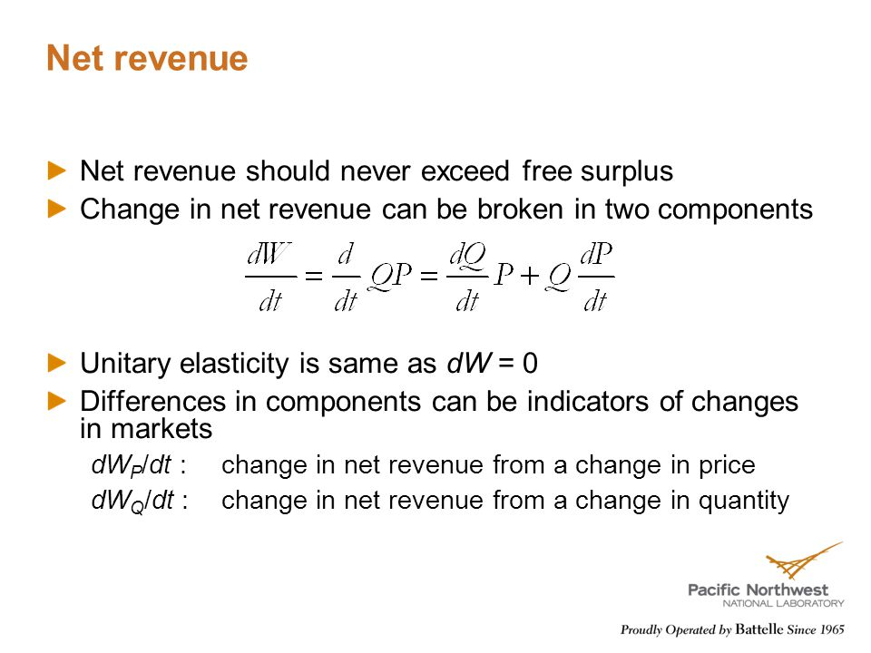 Net revenue Net revenue should never exceed free surplus Change in net revenue can be broken in two components Unitary elasticity is same as dW = 0 Differences in components can be indicators of changes in markets dW P /dt :change in net revenue from a change in price dW Q /dt : change in net revenue from a change in quantity