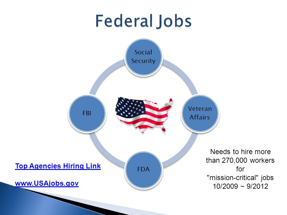 Social Security Veteran Affairs FDAFBI Top Agencies Hiring Link www.USAjobs.gov Needs to hire more than 270,000 workers for mission-critical jobs 10/2009 ~ 9/2012