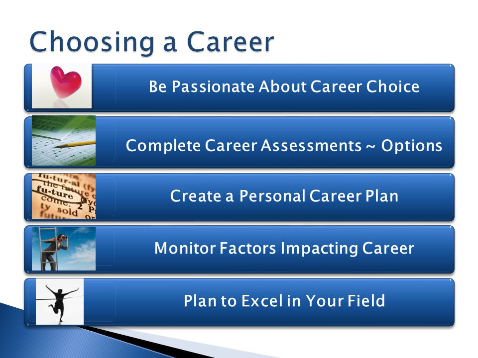 Be Passionate About Career Choice Complete Career Assessments ~ Options Create a Personal Career Plan Monitor Factors Impacting Career Plan to Excel in Your Field