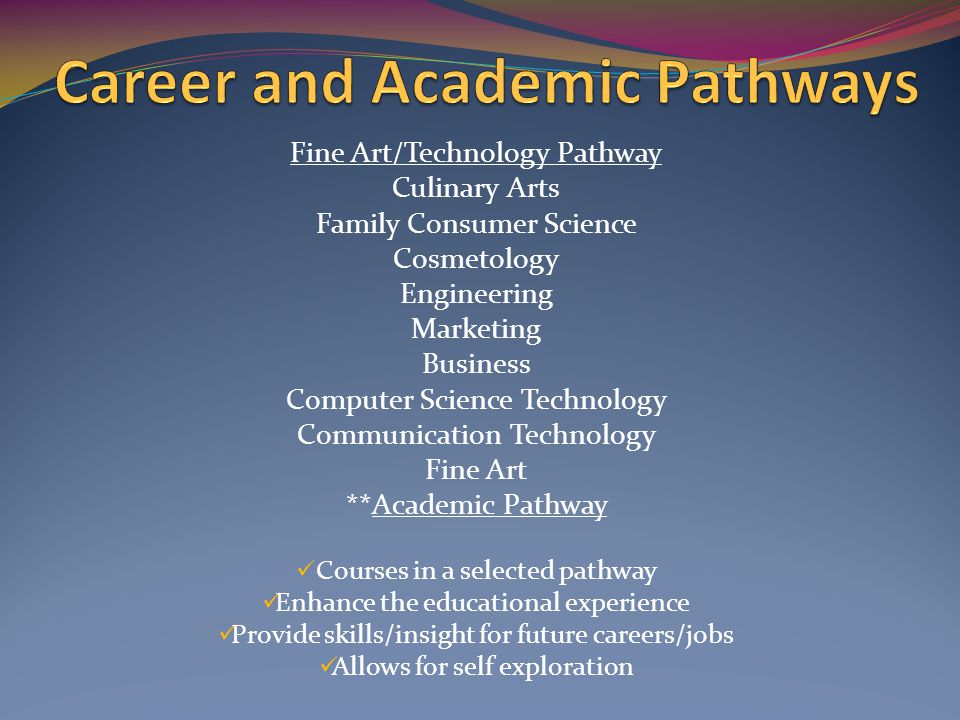 Fine Art/Technology Pathway Culinary Arts Family Consumer Science Cosmetology Engineering Marketing Business Computer Science Technology Communication Technology Fine Art **Academic Pathway Courses in a selected pathway Enhance the educational experience Provide skills/insight for future careers/jobs Allows for self exploration