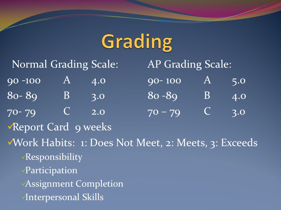 Normal Grading Scale:AP Grading Scale: 90 -100 A 4.090- 100A5.0 80- 89B3.080 -89B4.0 70- 79C2.070 – 79C3.0 Report Card 9 weeks Work Habits: 1: Does Not Meet, 2: Meets, 3: Exceeds Responsibility Participation Assignment Completion Interpersonal Skills