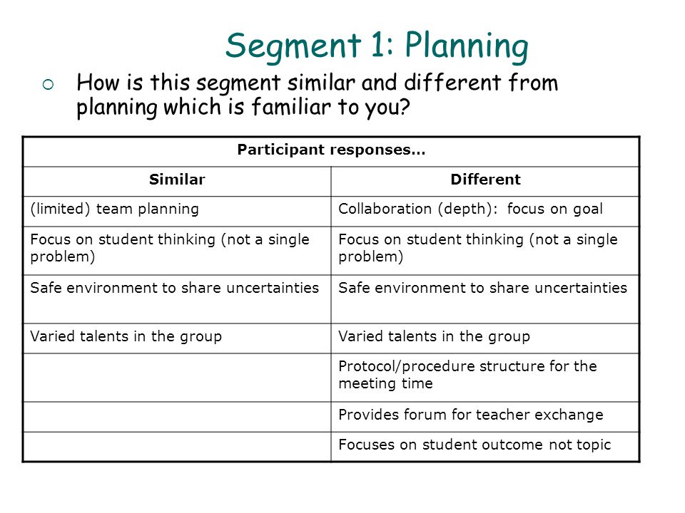 Segment 1: Planning  How is this segment similar and different from planning which is familiar to you.