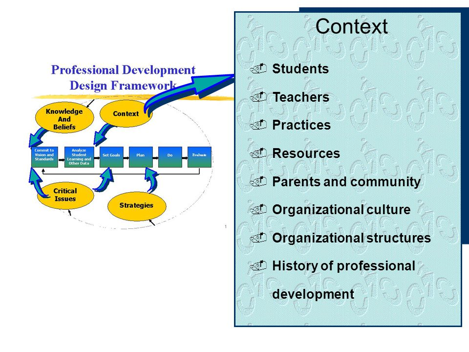 Context  Students  Teachers  Practices  Resources  Parents and community  Organizational culture  Organizational structures  History of professional development