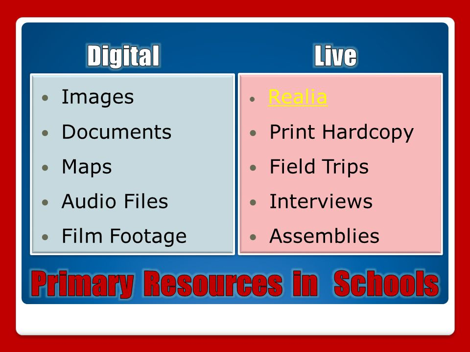 Images Documents Maps Audio Files Film Footage Images Documents Maps Audio Files Film Footage Realia Print Hardcopy Field Trips Interviews Assemblies Realia Print Hardcopy Field Trips Interviews Assemblies
