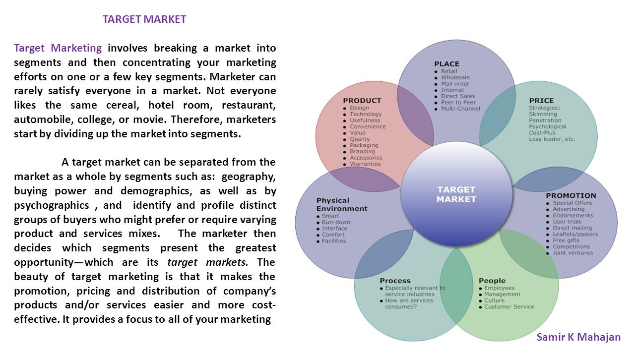 TARGET MARKET Target Marketing involves breaking a market into segments and then concentrating your marketing efforts on one or a few key segments.