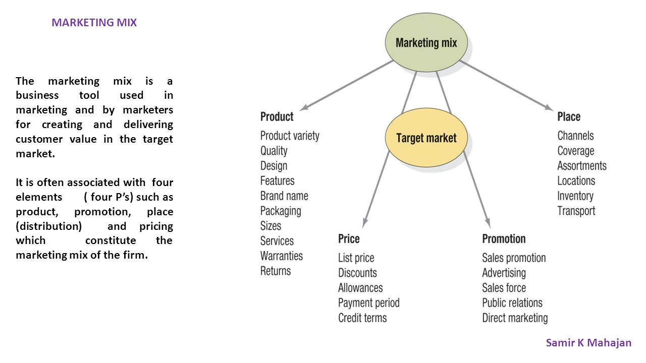 MARKETING MIX The marketing mix is a business tool used in marketing and by marketers for creating and delivering customer value in the target market.