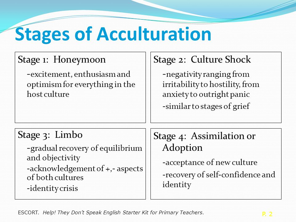 Stages of Acculturation Stage 1: Honeymoon - excitement, enthusiasm and optimism for everything in the host culture Stage 2: Culture Shock - negativity ranging from irritability to hostility, from anxiety to outright panic -similar to stages of grief Stage 3: Limbo - gradual recovery of equilibrium and objectivity -acknowledgement of +,- aspects of both cultures -identity crisis Stage 4: Assimilation or Adoption -acceptance of new culture -recovery of self-confidence and identity ESCORT.