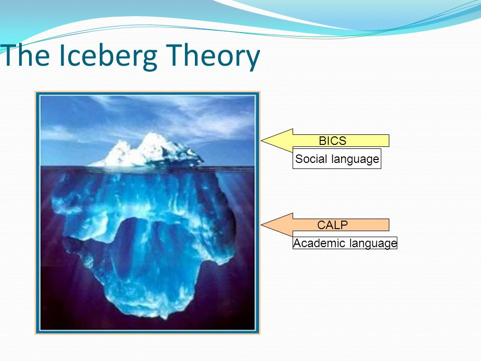 The Iceberg Theory BICS Social language CALP Academic language